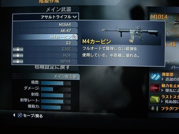 アサルトライフル-M4カービン